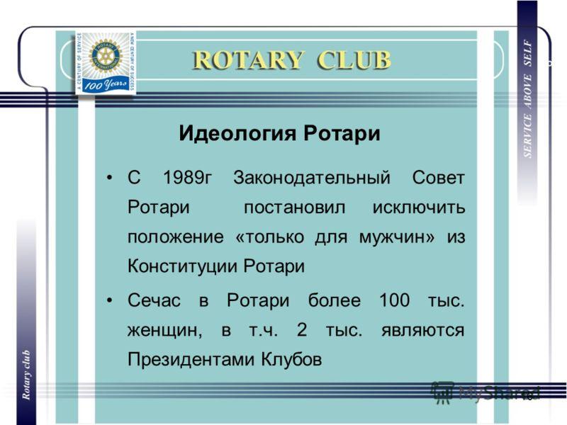 16 Идеология Ротари С 1989г Законодательный Совет Ротари постановил исключить положение «только для мужчин» из Конституции Ротари Сечас в Ротари более 100 тыс. женщин, в т.ч. 2 тыс. являются Президентами Клубов