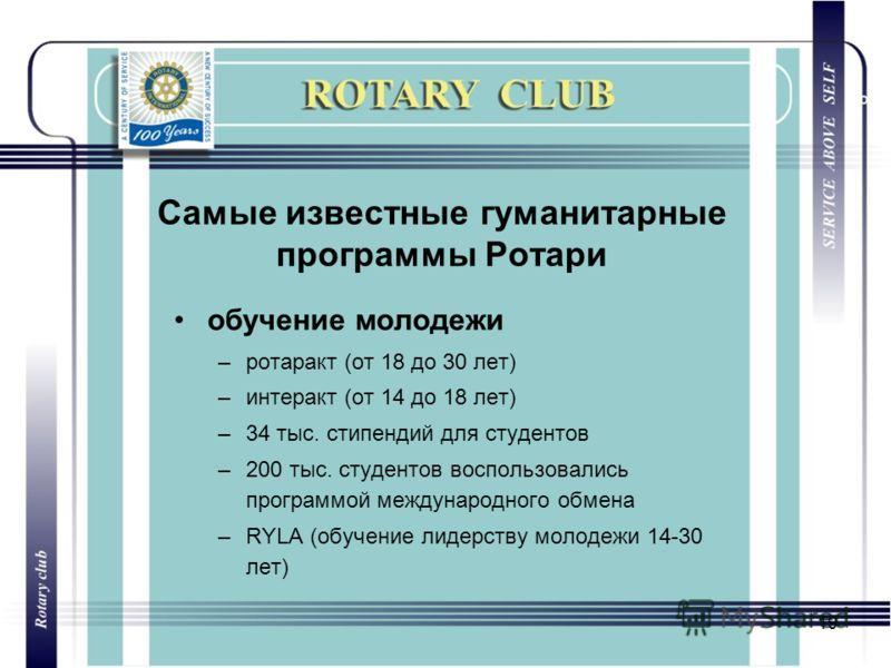19 Самые известные гуманитарные программы Ротари обучение молодежи –ротаракт (от 18 до 30 лет) –интеракт (от 14 до 18 лет) –34 тыс. стипендий для студентов –200 тыс. студентов воспользовались программой международного обмена –RYLA (обучение лидерству