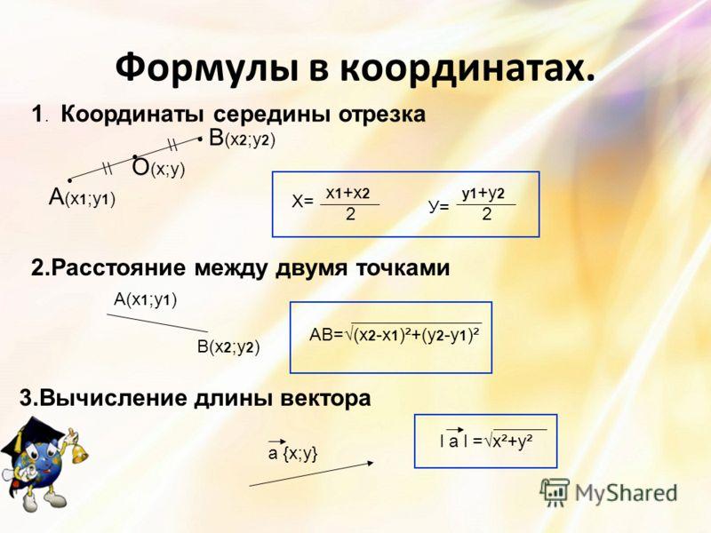 Формулы в координатах. \\ А (х 1 ;у 1 ) В (х 2 ;у 2 ) О (х;у) х 1 +х 2 2 Х= у1 +у 2 2 У= 1.1. Координаты середины отрезка 2.Расстояние между двумя точками А(х 1 ;у 1 ) В(х 2 ;у 2 ) АВ=(х 2 -х 1 )²+(у 2 -у 1 )² 3.Вычисление длины вектора a {x;y} l a l