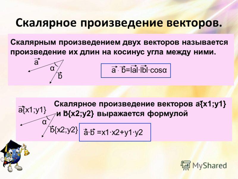 Скалярное произведение векторов. Скалярным произведением двух векторов называется произведение их длин на косинус угла между ними. ) α а b аb=lal·lbl·cosα · ) α a{x1;y1} b{x2;y2} Cкалярное произведение векторов a{x1;y1} и b{x2;y2} выражается формулой