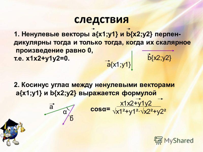 следствия 1.Ненулевые векторы а{x1;y1} и b{x2;y2} перпен- дикулярны тогда и только тогда, когда их скалярное произведение равно 0, т.е. х1х2+у1у2=0. а{x1;y1} b{x2;y2} ) α а b 2. Косинус углаα между ненулевыми векторами а{x1;y1} и b{x2;y2} выражается