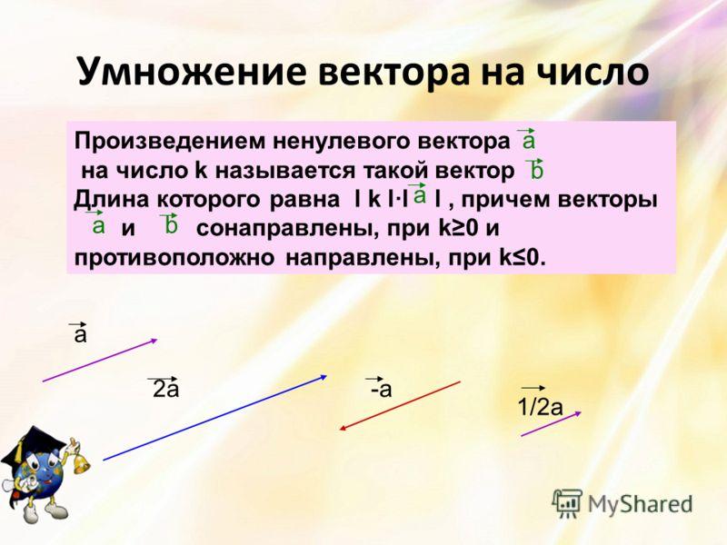 Умножение вектора на число а Произведением ненулевого вектора на число k называется такой вектор Длина которого равна l k l·l l, причем векторы и cонаправлены, при k0 и противоположно направлены, при k0. а b а аb 2а2а-а-а 1/2а