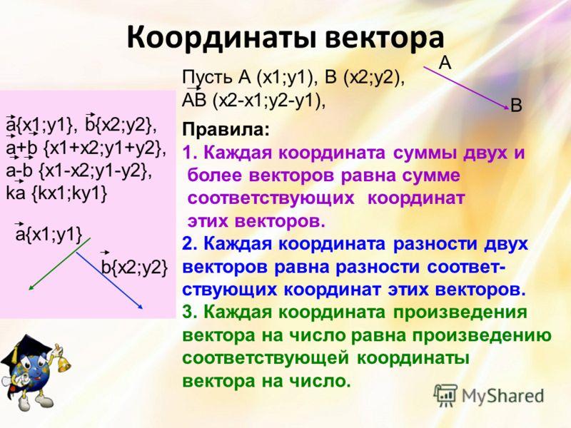 Координаты вектора А В Пусть А (х1;у1), В (х2;у2), АВ (х2-х1;у2-у1), Правила: 1.Каждая координата суммы двух и более векторов равна сумме соответствующих координат этих векторов. 2.Каждая координата разности двух векторов равна разности соответ- ству