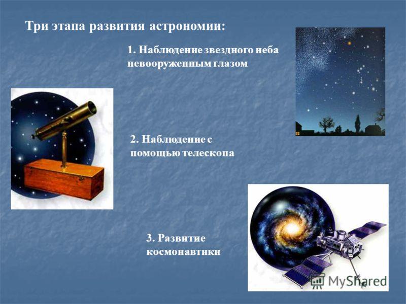 Три этапа развития астрономии: 1. Наблюдение звездного неба невооруженным глазом 2. Наблюдение с помощью телескопа 3. Развитие космонавтики