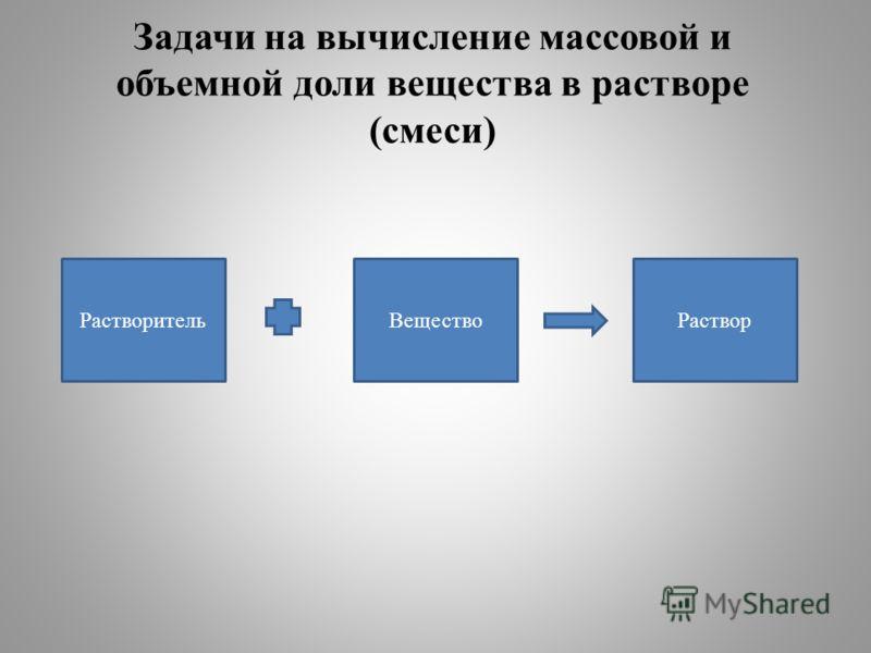 Задачи на вычисление массовой и объемной доли вещества в растворе (смеси) РастворительРастворВещество