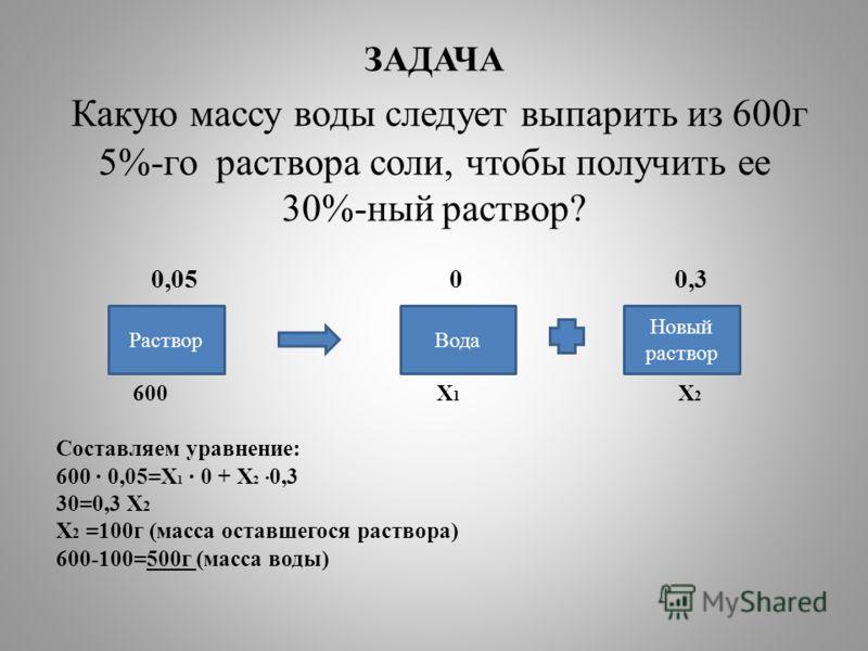 ЗАДАЧА Какую массу воды следует выпарить из 600г 5%-го раствора соли, чтобы получить ее 30%-ный раствор? 0,05 0 0,3 600 Х 1 Х 2 Составляем уравнение: 600 · 0,05=Х 1 · 0 + Х 2 · 0,3 30=0,3 Х 2 Х 2 =100г (масса оставшегося раствора) 600-100=500г (масса