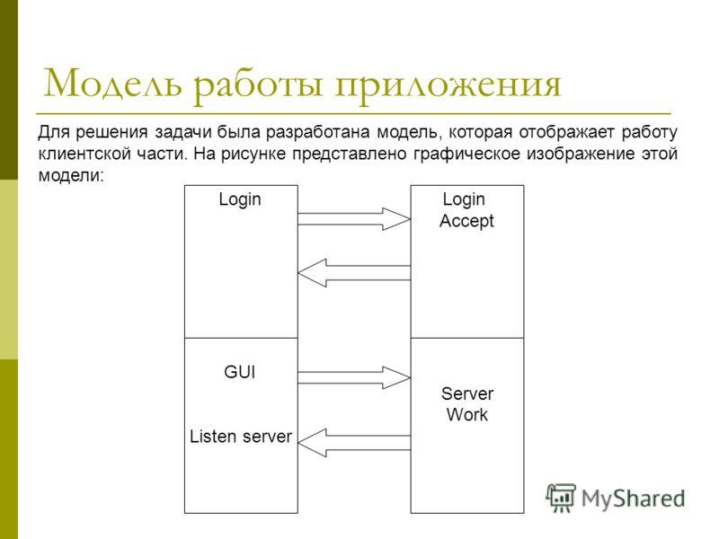 Для решения задачи была разработана модель, которая отображает работу клиентской части. На рисунке представлено графическое изображение этой модели: Login Accept Server Work Модель работы приложения Login GUI Listen server