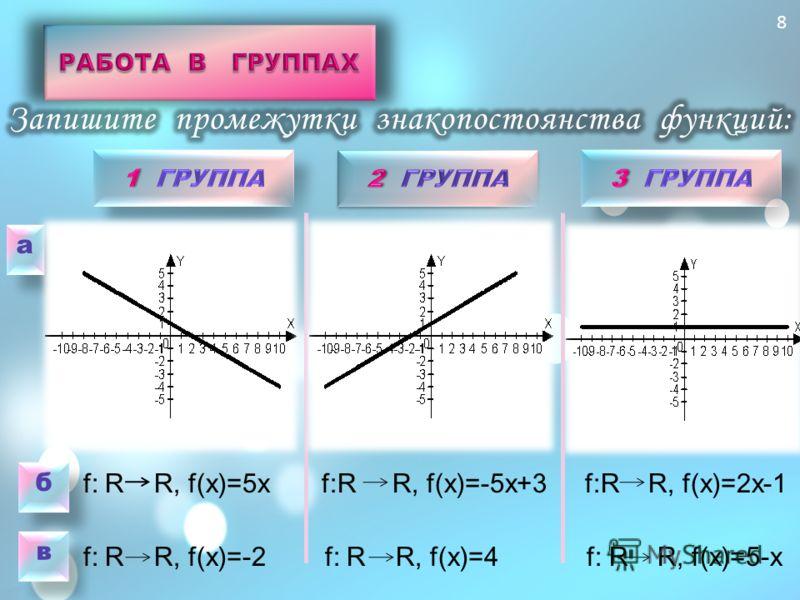 8 а а б б в в f: R R, f(x)=5x f:R R, f(x)=-5x+3 f:R R, f(x)=2х-1 f: R R, f(x)=-2 f: R R, f(x)=4 f: R R, f(x)=5-х