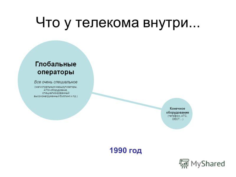 Что у телекома внутри... Глобальные операторы Все очень специальное (магистральные маршрутизаторы, ATM-оборудовние, специализированный высоконагруженный биллинг и пр.) Конечное оборудование (телефон, ATC, DECT…) 1990 год