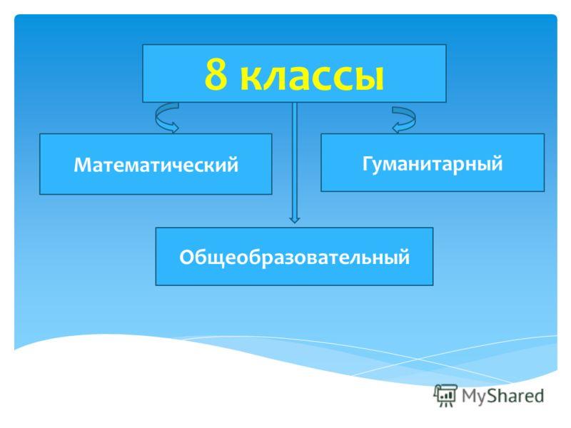 8 классы Гуманитарный Общеобразовательный Математический