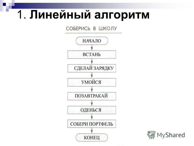 1. Линейный алгоритм