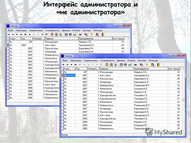 Интерфейс администратора и «не администратора»