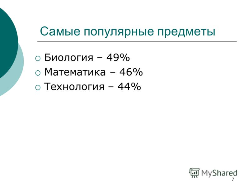 Самые популярные предметы Биология – 49% Математика – 46% Технология – 44% 7