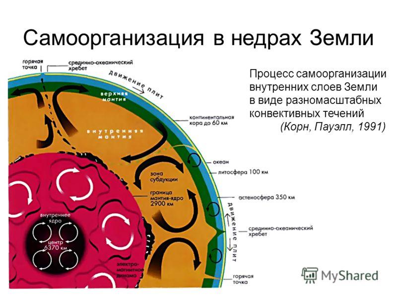 Самоорганизация в недрах Земли Процесс самоорганизации внутренних слоев Земли в виде разномасштабных конвективных течений (Корн, Пауэлл, 1991)