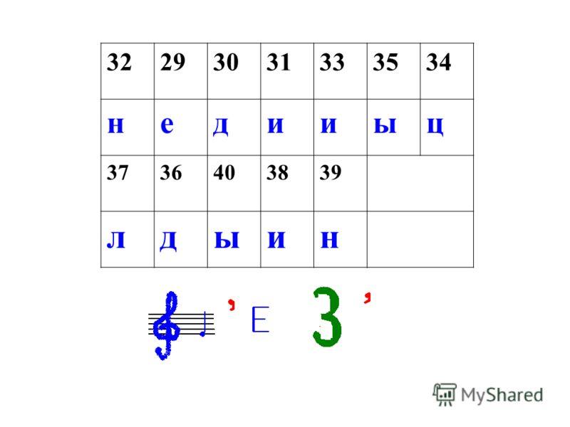 Математика, 2 класс,«Школа 2100» Автор: Киселёва Л. В. Учитель начальных классов МОУ Кизильская СОШ 2