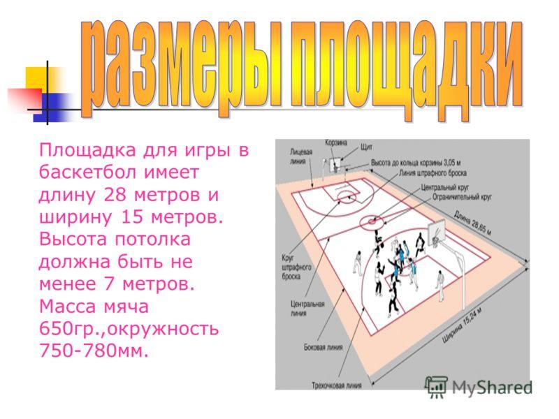 Познакомьтесь с игрой Корзина и Щит Корзина и ЩитОсновы Счёт Размеры площадки Команды
