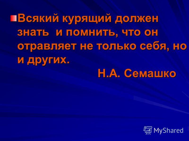 Всякий курящий должен знать и помнить, что он отравляет не только себя, но и других. Н.А. Семашко