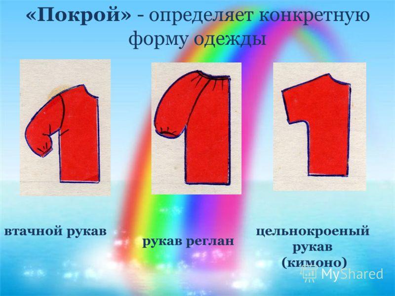 «Покрой» - определяет конкретную форму одежды втачной рукав рукав реглан цельнокроеный рукав (кимоно)