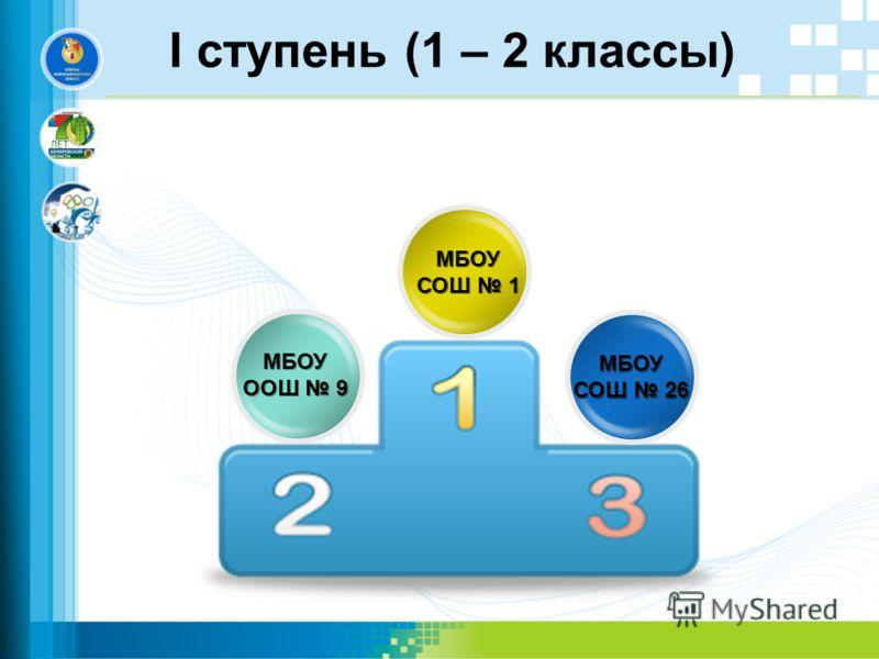 I ступень (1 – 2 классы) МБОУ ООШ 9 МБОУ СОШ 1 МБОУ СОШ 26