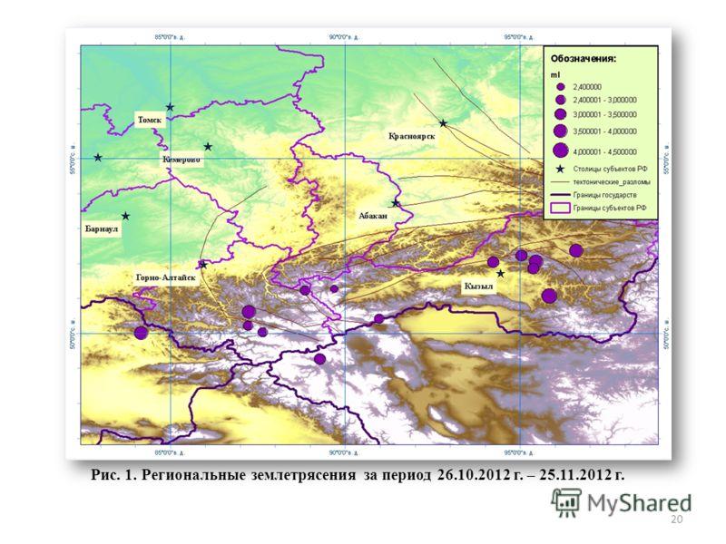 20 Рис. 1. Региональные землетрясения за период 26.10.2012 г. – 25.11.2012 г.