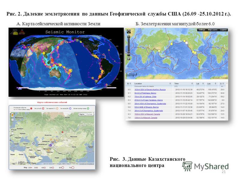 21 Рис. 2. Далекие землетрясения по данным Геофизической службы США (26.09 -25.10.2012 г.). А. Карта сейсмической активности Земли Б. Землетрясения магнитудой более 6.0 Рис. 3. Данные Казахстанского национального центра