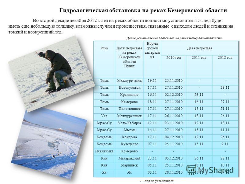 Гидрологическая обстановка на реках Кемеровской области Во второй декаде декабря 2012 г. лед на реках области полностью установится. Т.к. лед будет иметь еще небольшую толщину, возможны случаи и происшествия, связанные с выходом людей и техники на то
