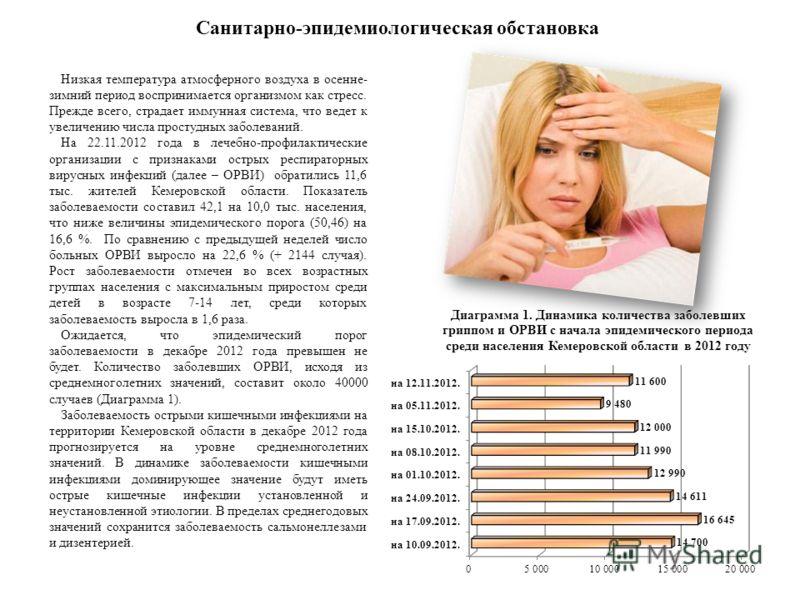 Санитарно-эпидемиологическая обстановка Низкая температура атмосферного воздуха в осенне- зимний период воспринимается организмом как стресс. Прежде всего, страдает иммунная система, что ведет к увеличению числа простудных заболеваний. На 22.11.2012