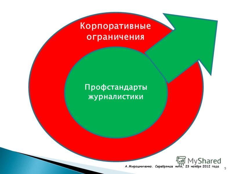 5 Профстандарты журналистики Корпоративные ограничения А.Мирошниченко. Серебряные нити, 23 ноября 2012 года
