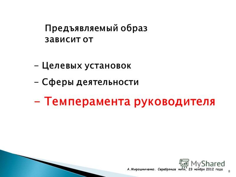 8 Предъявляемый образ зависит от - Целевых установок - Сферы деятельности - Темперамента руководителя А.Мирошниченко. Серебряные нити, 23 ноября 2012 года