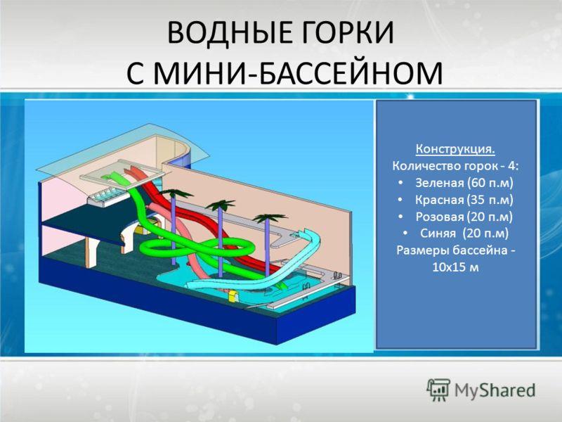 ВОДНЫЕ ГОРКИ С МИНИ-БАССЕЙНОМ Конструкция. Количество горок - 4: Зеленая (60 п.м) Красная (35 п.м) Розовая (20 п.м) Синяя (20 п.м) Размеры бассейна - 10х15 м