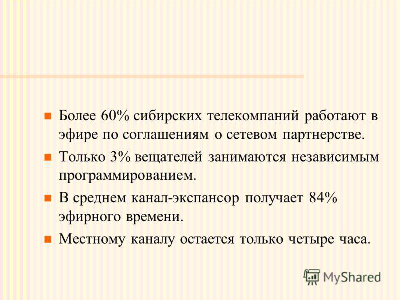 Более 60% сибирских телекомпаний работают в эфире по соглашениям о сетевом партнерстве. Только 3% вещателей занимаются независимым программированием. В среднем канал-экспансор получает 84% эфирного времени. Местному каналу остается только четыре часа