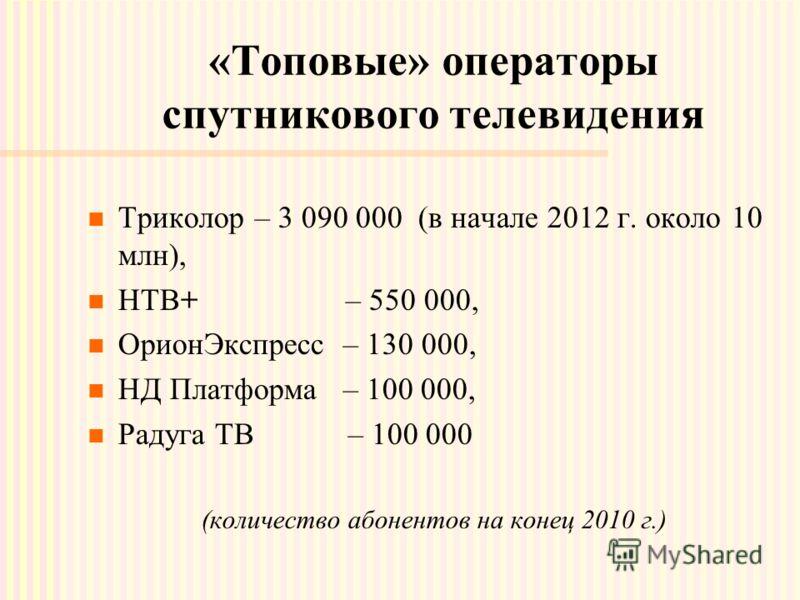 «Топовые» операторы спутникового телевидения Триколор – 3 090 000 (в начале 2012 г. около 10 млн), НТВ+ – 550 000, ОрионЭкспресс – 130 000, НД Платформа – 100 000, Радуга ТВ – 100 000 (количество абонентов на конец 2010 г.)