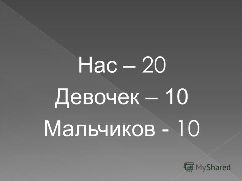 Нас – 20 Девочек – 10 Мальчиков - 10