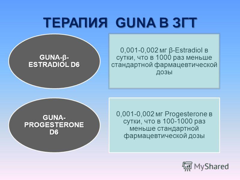 GUNA-β- ESTRADIOL D6 0,001-0,002 мг β-Estradiol в сутки, что в 1000 раз меньше стандартной фармацевтической дозы GUNA- PROGESTERONE D6 0,001-0,002 мг Progesterone в сутки, что в 100-1000 раз меньше стандартной фармацевтической дозы