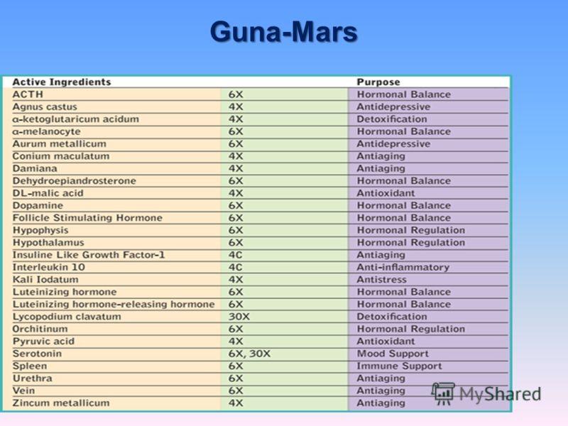 Guna-Mars