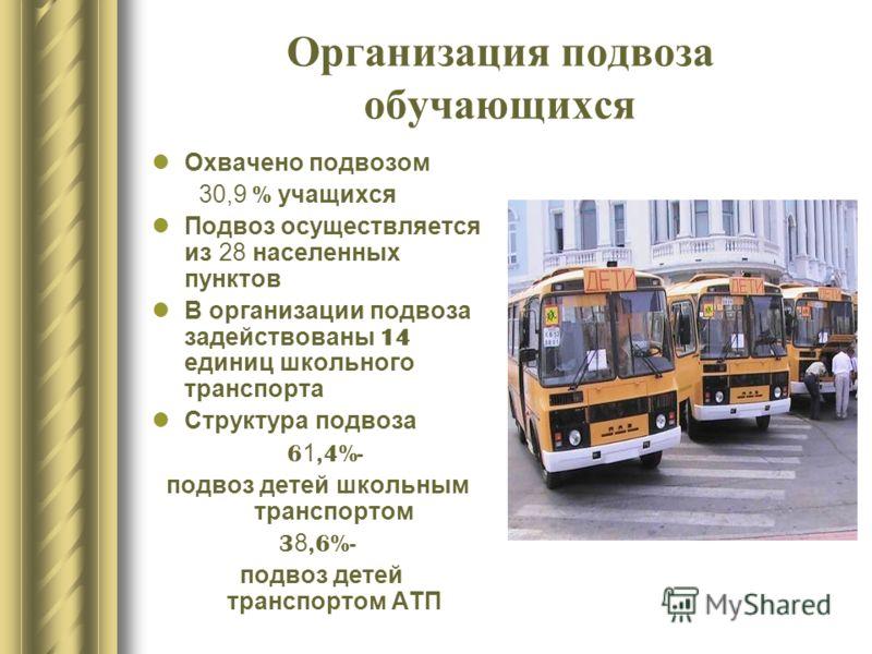 Организация подвоза обучающихся Охвачено подвозом 30,9 % учащихся Подвоз осуществляется из 28 населенных пунктов В организации подвоза задействованы 14 единиц школьного транспорта Структура подвоза 6 1,4%- подвоз детей школьным транспортом 3 8,6%- по