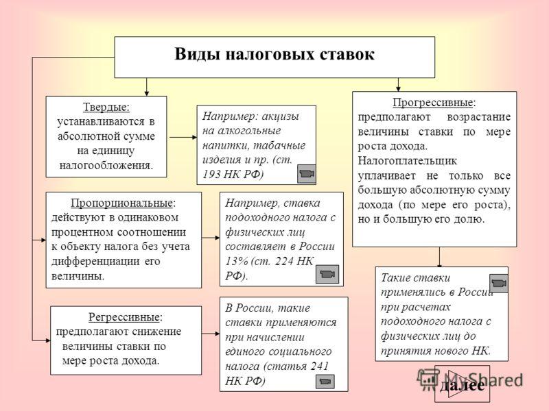 Например, ставка подоходного налога с физических лиц составляет в России 13% (ст. 224 НК РФ). Пропорциональные: действуют в одинаковом процентном соот