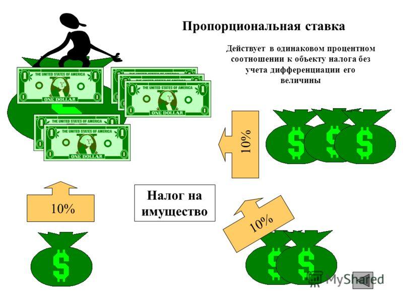 Действует в одинаковом процентном соотношении к объекту налога без учета дифференциации его величины Пропорциональная ставка Налог на имущество 10%