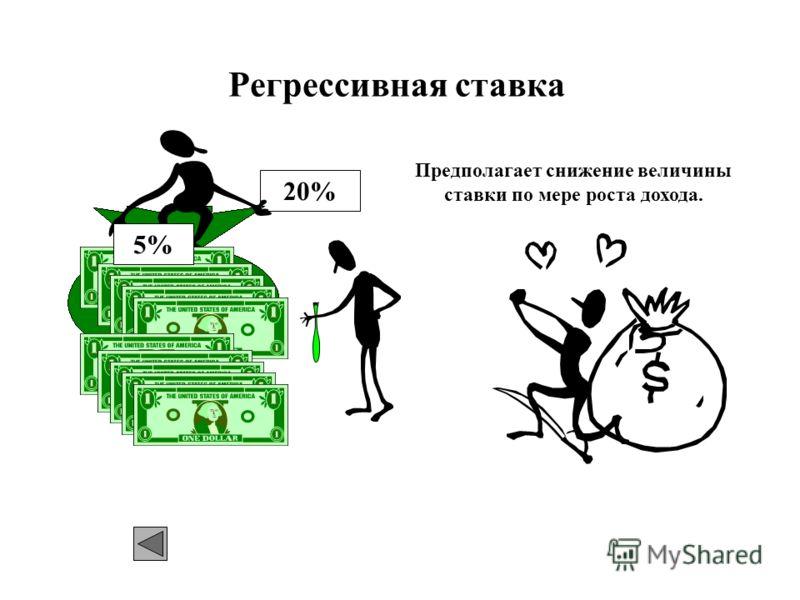 Регрессивная ставка Предполагает снижение величины ставки по мере роста дохода. 20% 5%