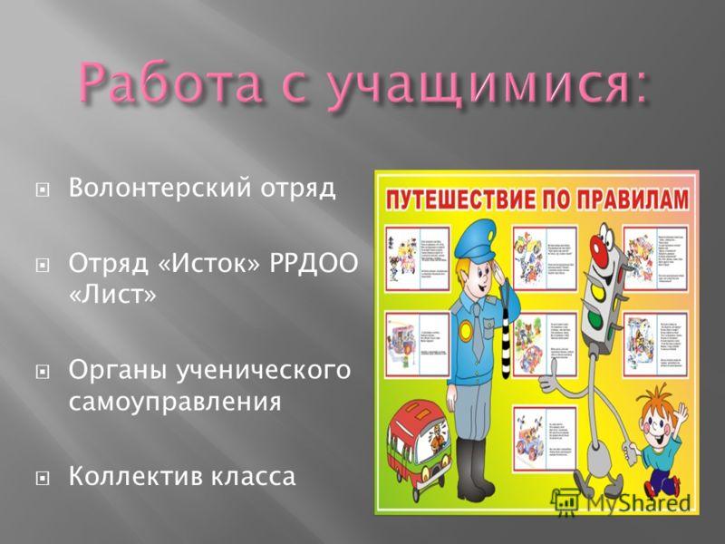 Волонтерский отряд Отряд «Исток» РРДОО «Лист» Органы ученического самоуправления Коллектив класса