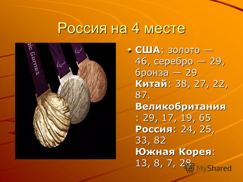 Россия на 4 месте США: золото 46, серебро 29, бронза 29 Китай: 38, 27, 22, 87. Великобритания : 29, 17, 19, 65 Россия: 24, 25, 33, 82 Южная Корея: 13, 8, 7, 28
