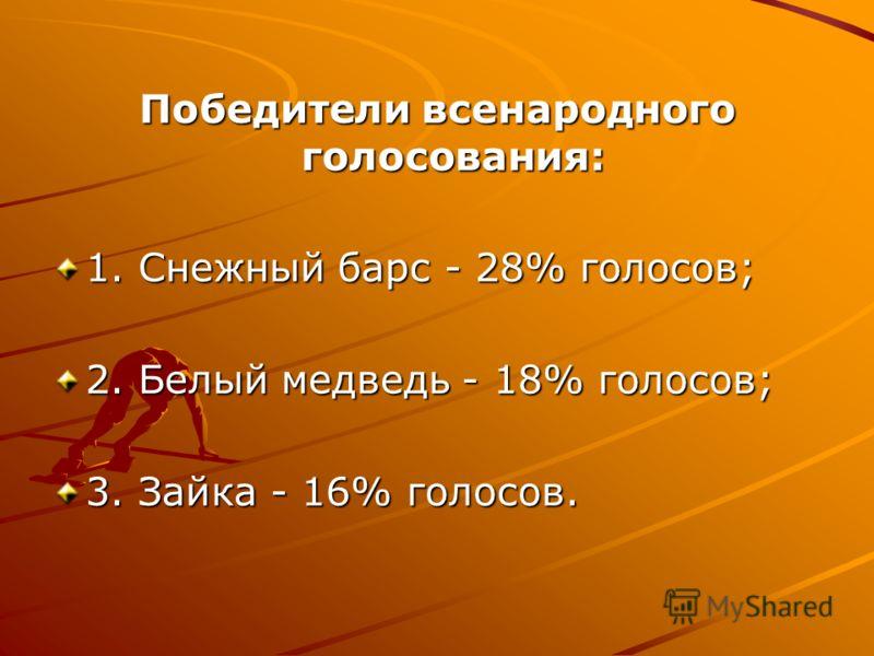 Победители всенародного голосования: 1. Снежный барс - 28% голосов; 2. Белый медведь - 18% голосов; 3. Зайка - 16% голосов.