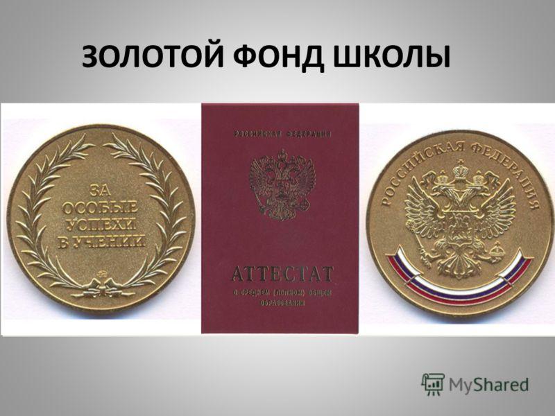 ЗОЛОТОЙ ФОНД ШКОЛЫ