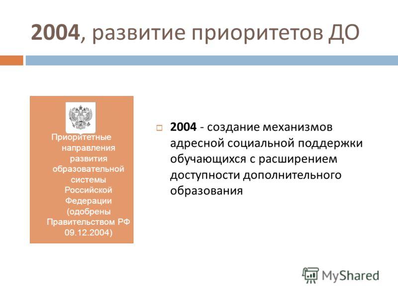 2004, развитие приоритетов ДО 2004 - создание механизмов адресной социальной поддержки обучающихся с расширением доступности дополнительного образования Приоритетные направления развития образовательной системы Российской Федерации (одобрены Правител