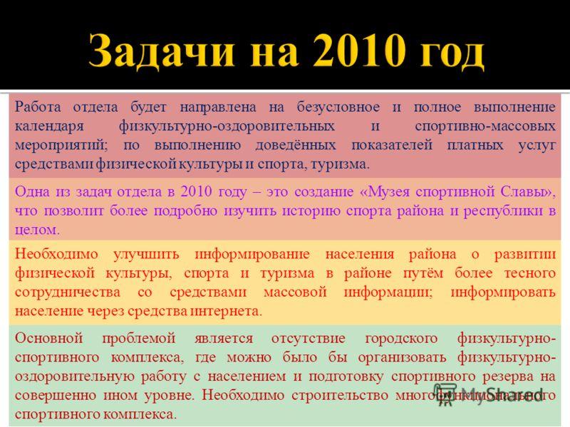 ФИЗИЧЕСКАЯ КУЛЬТУРА И СПОРТ ТУРИСТСКО- ЭКСКУРСИОННЫЕ УСЛУГИ