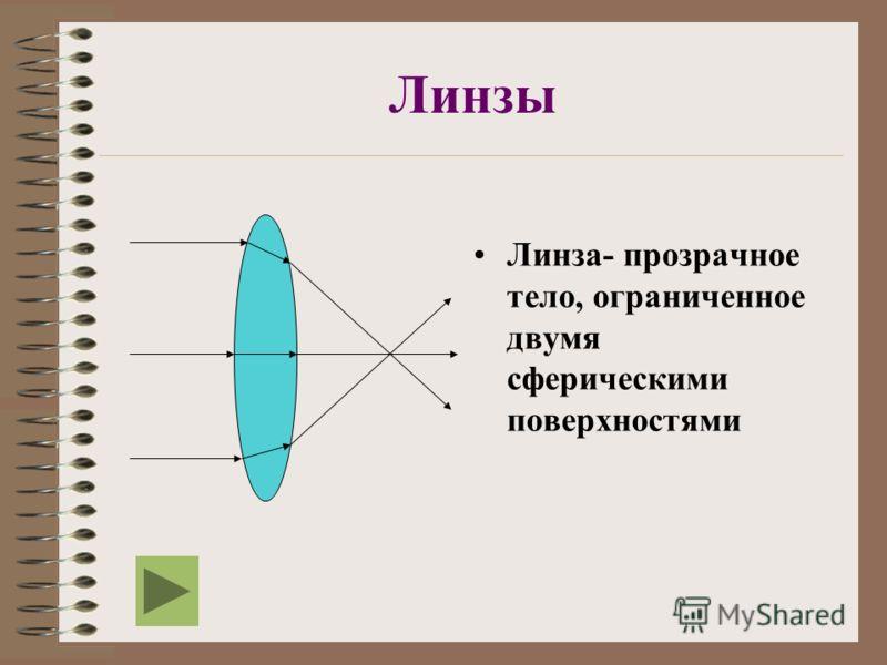 Скачать бесплатно презентацию по физике 11 класс на тему линза