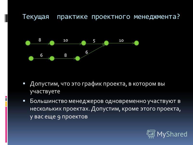 Текущая практике проектного менеджмента? Допустим, что это график проекта, в котором вы участвуете Большинство менеджеров одновременно участвуют в нескольких проектах. Допустим, кроме этого проекта, у вас еще 9 проектов 8105 68 6