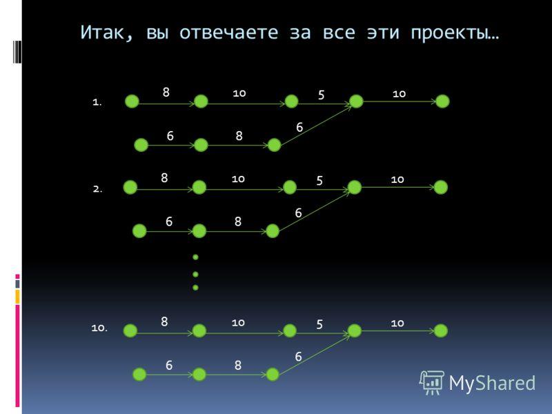 Итак, вы отвечаете за все эти проекты… 8105 68 6 8 5 68 6 8 5 68 6 1. 2. 10.