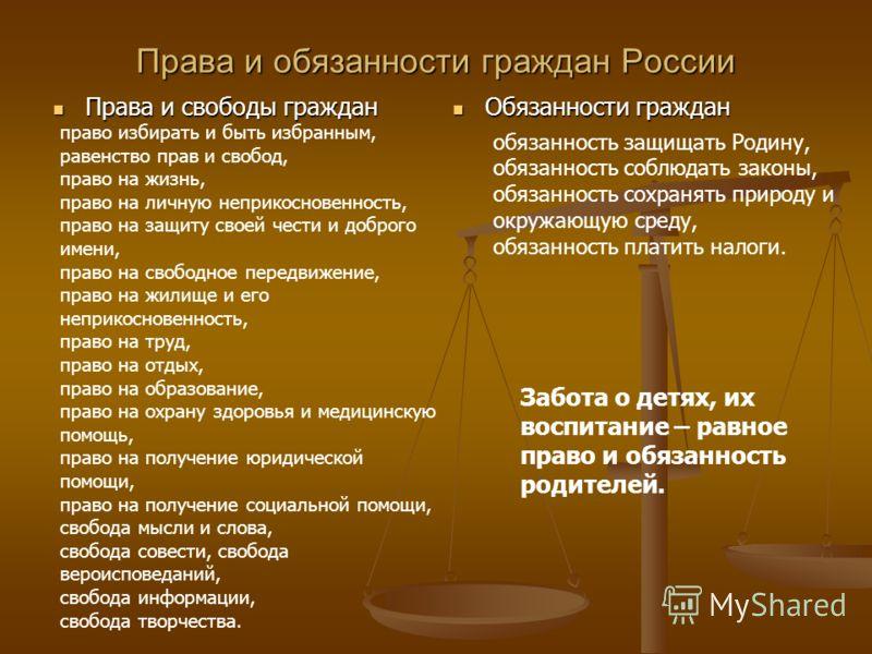 Права и обязанности граждан России Права и свободы граждан Права и свободы граждан Обязанности граждан право избирать и быть избранным, равенство прав и свобод, право на жизнь, право на личную неприкосновенность, право на защиту своей чести и доброго
