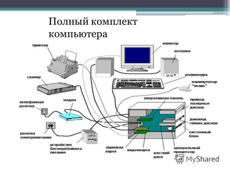 Полный комплект компьютера